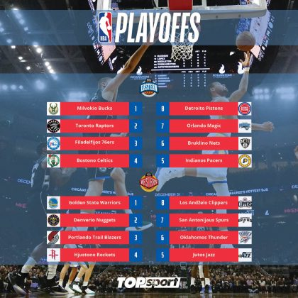 NBA atkrintamųjų startas: Sabonio ir Motiejūno šansai bei įdomiausios poros