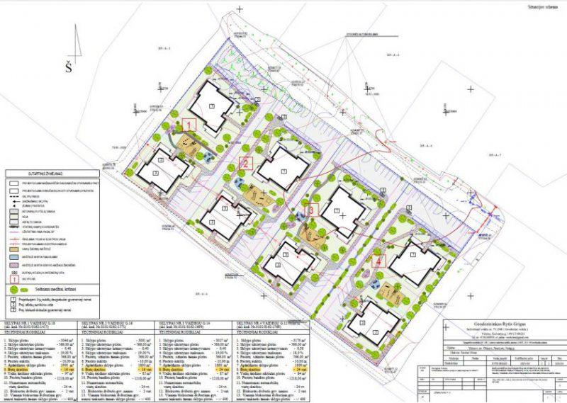 Teks atsiklausti gyventojų: individualių namų kvartale – sklypai su 16 butų namais