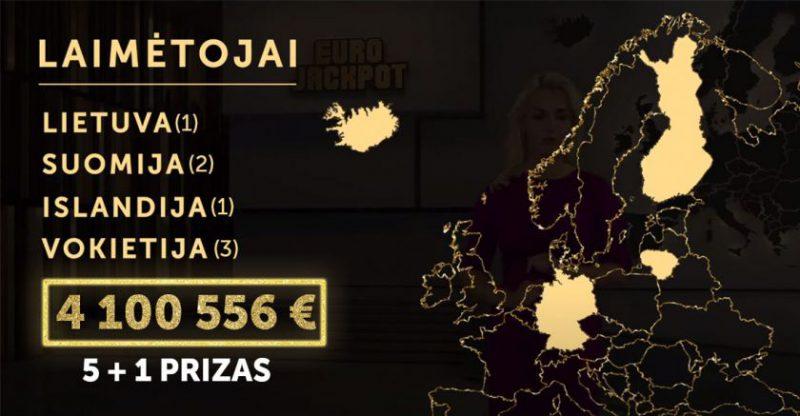"""Beveik 600 000 Eur """"Eurojackpot"""" laimėjimas – jaunuoliui iš Elektrėnų"""